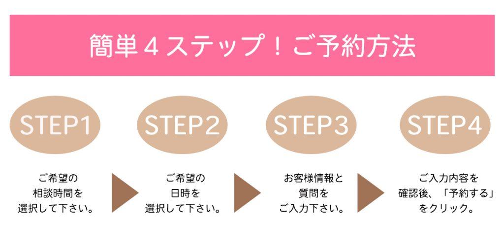 【新サービス】PEAK&PINEオンライン接客サービスがスタート!